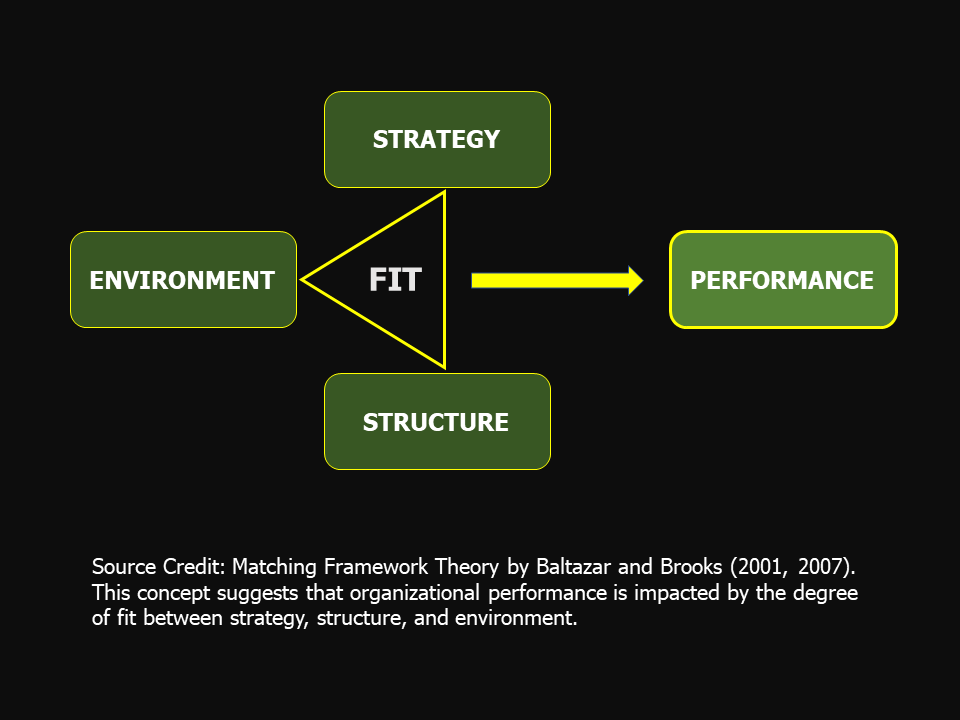 Matching Framework